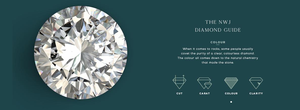 NWJ - Fine Jewellery - Gold, Diamond & Silver Rings, Earings